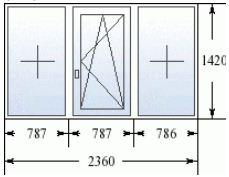 Стандартные размеры трехстворчатого окна в корабле